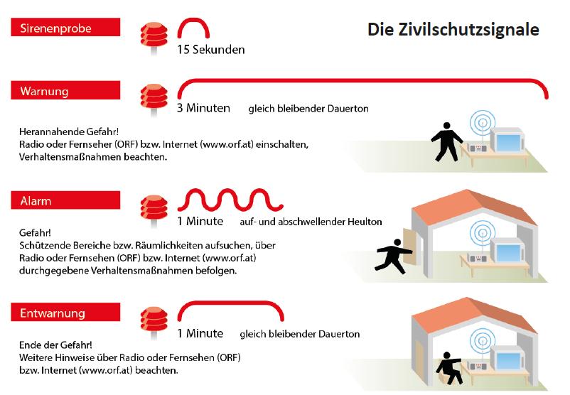 2016-09-16 08_22_16-http___www.noezsv.at_noe_media_0_Dokumente_Folder_Zivilschutztag_prn.pdf - Inter
